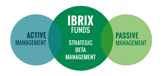 Active management / IBrix Funds strategic beta management / Passive management