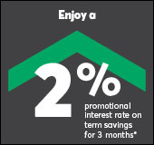 Promotional interest rate
