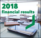 Résultats financhiers 2018